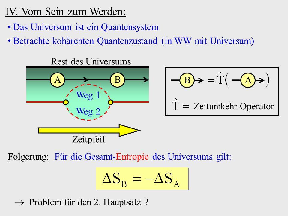 IV. Vom Sein zum Werden: Das Universum ist ein Quantensystem Betrachte kohärenten Quantenzustand (in WW mit Universum) Weg 1 Weg 2 Zeitpfeil Rest des
