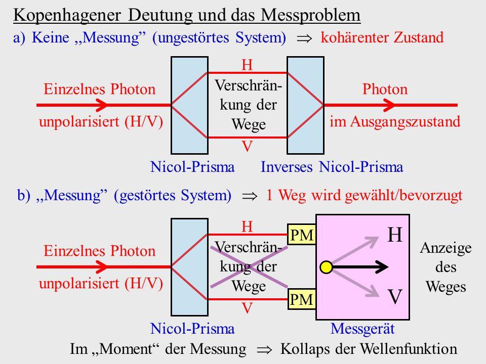 Kopenhagener Deutung und das Messproblem a)Keine,,Messung (ungestörtes System) kohärenter Zustand H V Verschrän- kung der Wege Einzelnes Photon unpola