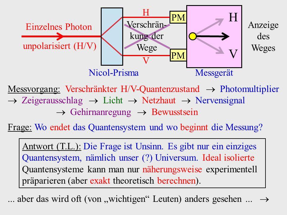 Messvorgang: Verschränkter H/V-Quantenzustand Photomultiplier Zeigerausschlag Licht Netzhaut Nervensignal Gehirnanregung Bewusstsein Frage: Wo endet d