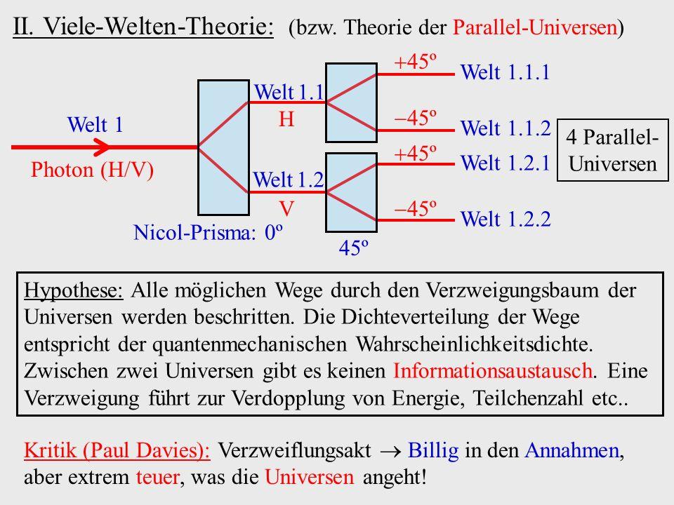H V Welt 1 Photon (H/V) II. Viele-Welten-Theorie: (bzw. Theorie der Parallel-Universen) Kritik (Paul Davies): Verzweiflungsakt Billig in den Annahmen,