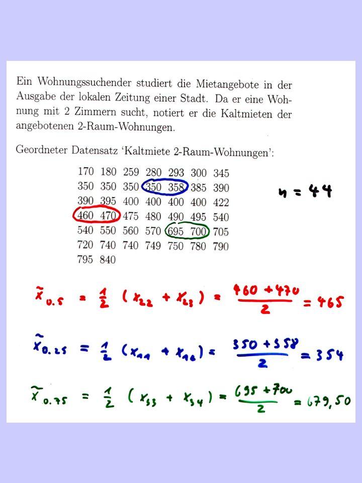 Boxplot Ober-, Untergrenze der Box: oberes, unteres Quartil dicker Strich in der Box: Median Ausreißer nach oben: Werte > oberes Quartil + 1.5 Quartilsabstand Ausreißer nach unten: Werte < unteres Quartil - 1.5 Quartilsabstand Jeder Ausreißer wird mit einem Symbol gesondert eingetragen.