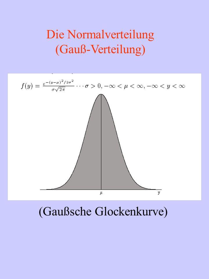 Die Normalverteilung (Gauß-Verteilung) (Gaußsche Glockenkurve)