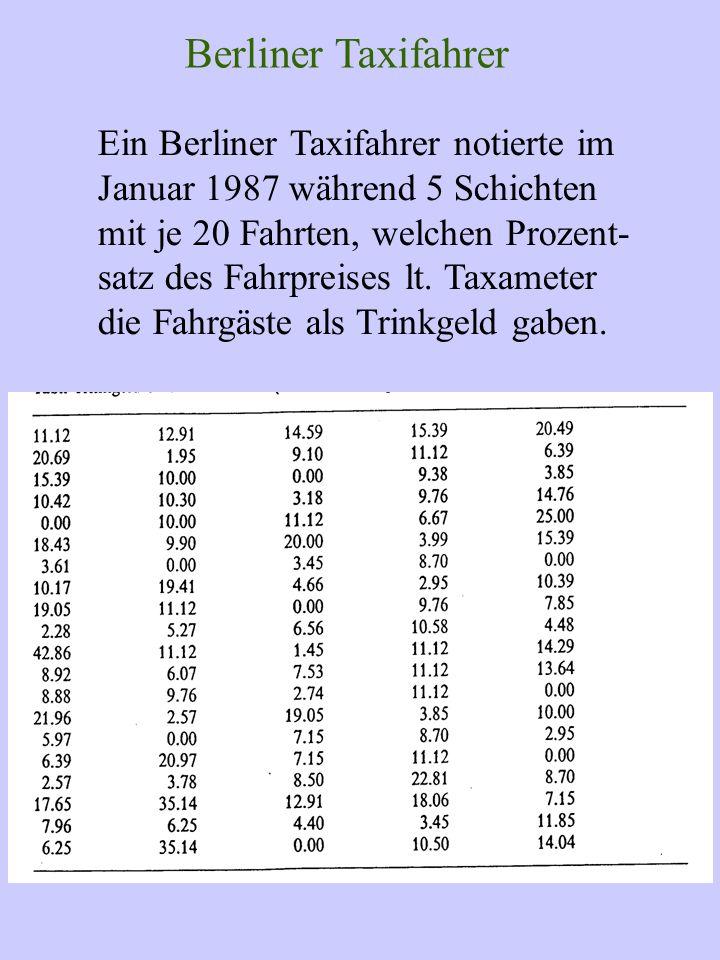 Berliner Taxifahrer Ein Berliner Taxifahrer notierte im Januar 1987 während 5 Schichten mit je 20 Fahrten, welchen Prozent- satz des Fahrpreises lt.
