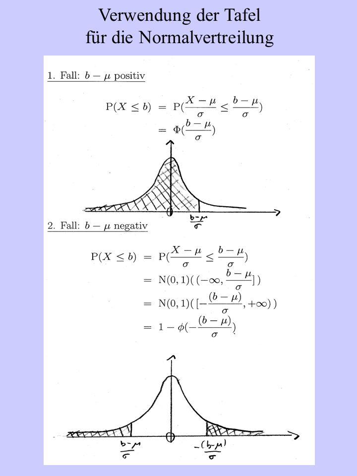 Mittlerer quadratischer Fehler Gegeben sind: Statistische Struktur Schätzproblem Als mittleren quadratischen Fehler bezeichnet man dann die Größe Schätzer