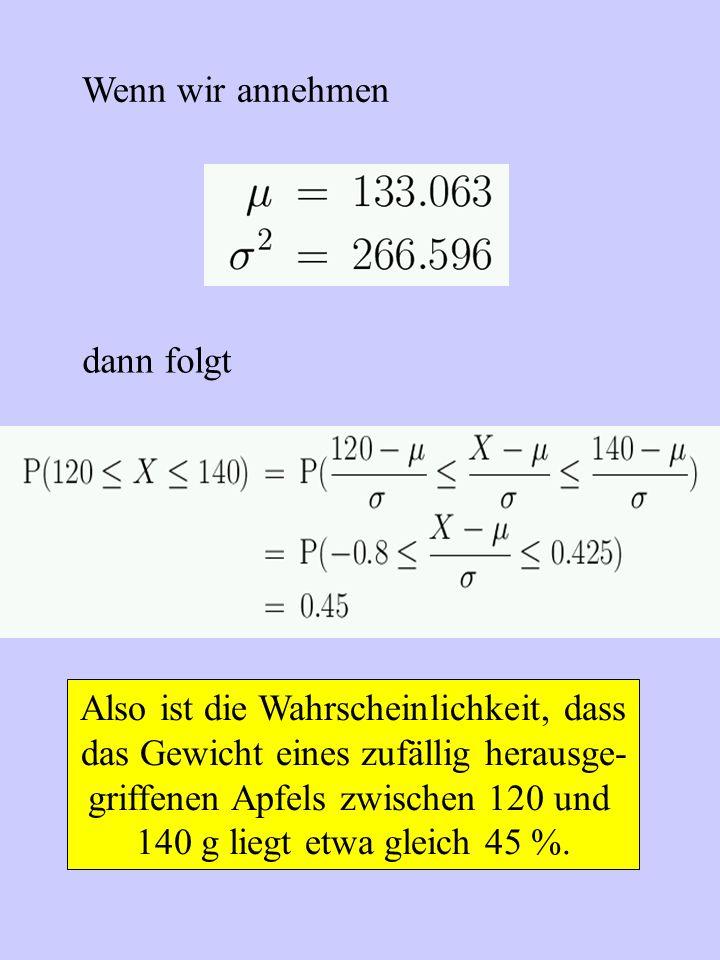 Tafel für die Verteilungsfunktion bei Normalverteilung