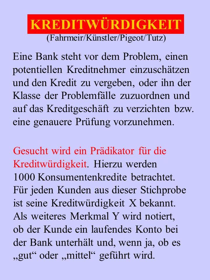 KREDITWÜRDIGKEIT Eine Bank steht vor dem Problem, einen potentiellen Kreditnehmer einzuschätzen und den Kredit zu vergeben, oder ihn der Klasse der Pr