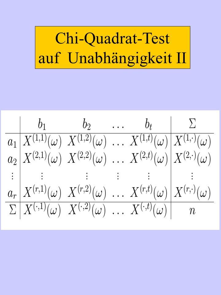 Chi-Quadrat-Test auf Unabhängigkeit II