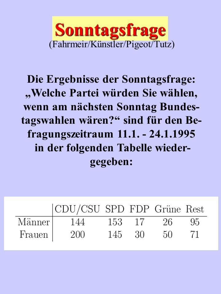 Sonntagsfrage (Fahrmeir/Künstler/Pigeot/Tutz) Die Ergebnisse der Sonntagsfrage: Welche Partei würden Sie wählen, wenn am nächsten Sonntag Bundes- tags