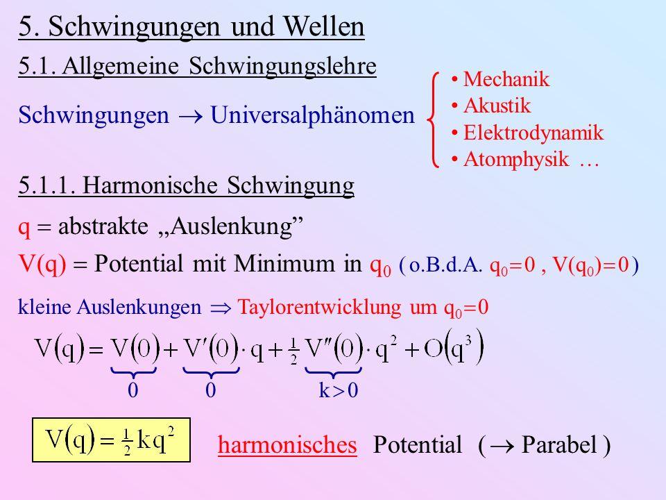 q V(q) Hookesches Gesetz Bewegungsgleichung: positive Prop.-Konstante 2 Schwingungsgleichungharmonische Schwingung AmplitudeAnfangsphase Periode Frequenz