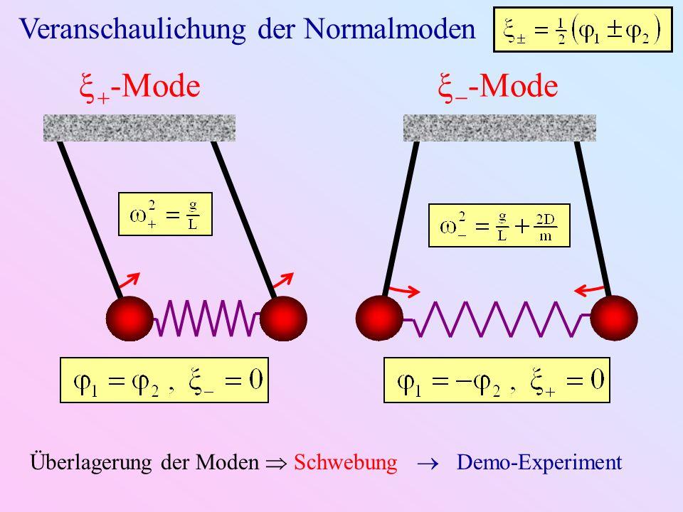 Veranschaulichung der Normalmoden ξ -Mode Überlagerung der Moden Schwebung Demo-Experiment