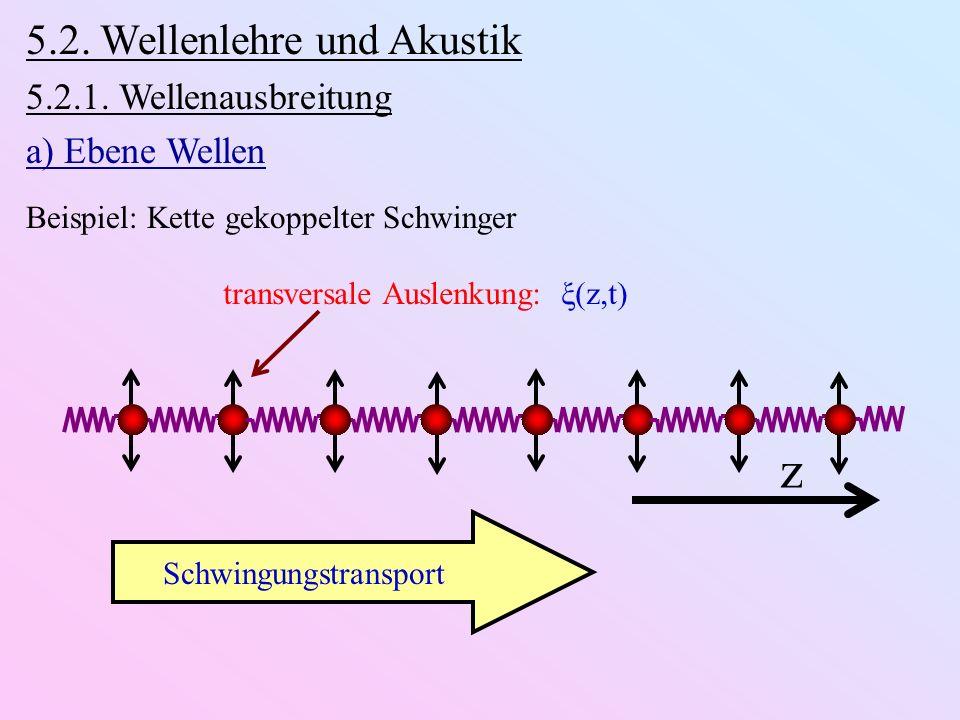 5.2.Wellenlehre und Akustik 5.2.1.