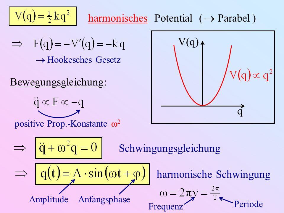 Folgerung: Unschärferelation: OrtsunschärfeWinkelunschärfe Position und Ausbreitungsrichtung einer Welle können nicht gleich- zeitig beliebig genau festgelegt werden.
