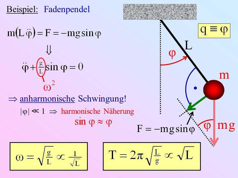 b) Schall in Gasen (Flüssigkeiten): keine Scherkräfte nur longitudinale Druckwellen longitudinale Auslenkung (z-Richtung) K Kompressionsmodul Folgerung: Schallgeschwindigkeit 1 kHz T const.