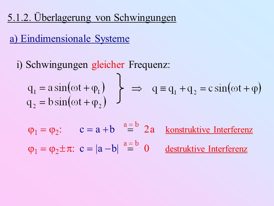 ii) Schwingungen unterschiedlicher Frequenz: schnelle Schwingung mittlerer Frequenz langsame Amplituden- Schwingung, Schwebung Schwebung