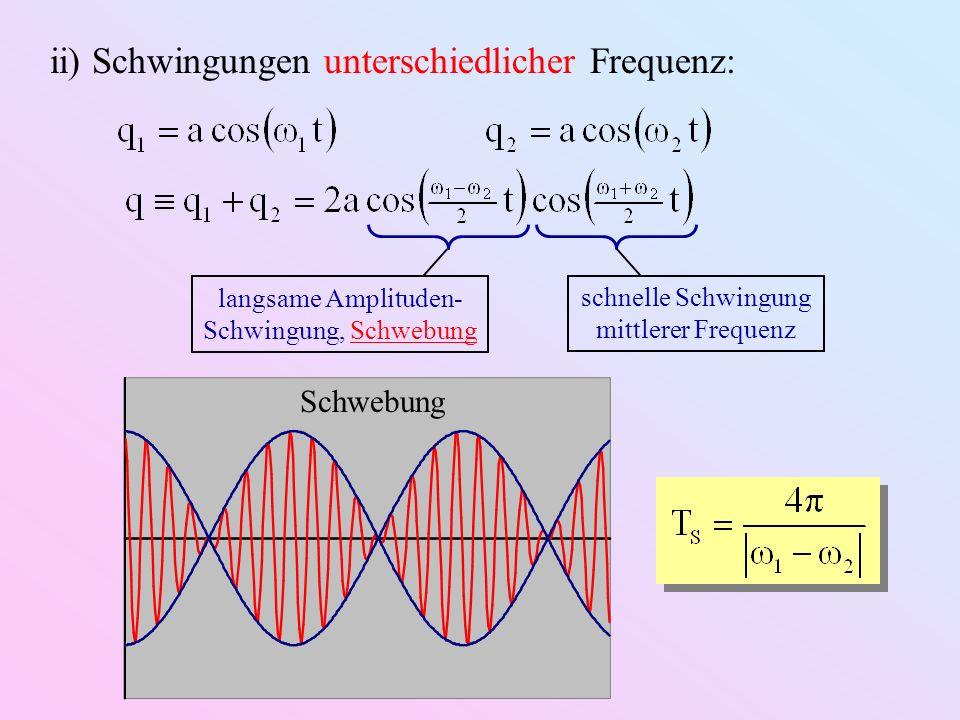 Beispiel: Waschmaschine Schleudergang (An-/ Auslaufphase) Wäsche Unwucht F ext = F 0 ·cos(ωt) ω Eigenfrequenz der Wackelbewegung: ω 0 ω = ω 0 : Resonante Wackelbewegung