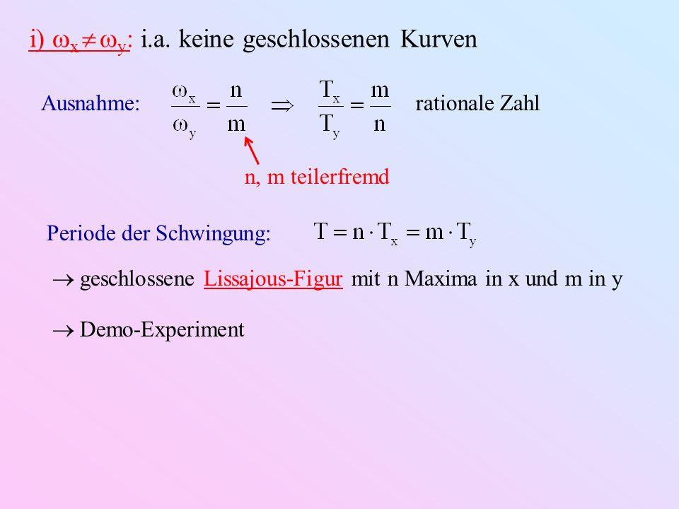 Totalreflexion A B zeitabhängige Amplitude feste räumliche Form stehende Welle Stehende Welle: z Feste räumliche Form Knoten Bäuche