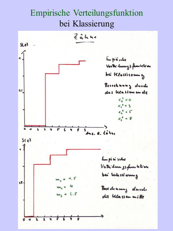 Empirische Verteilungsfunktion bei Klassierung