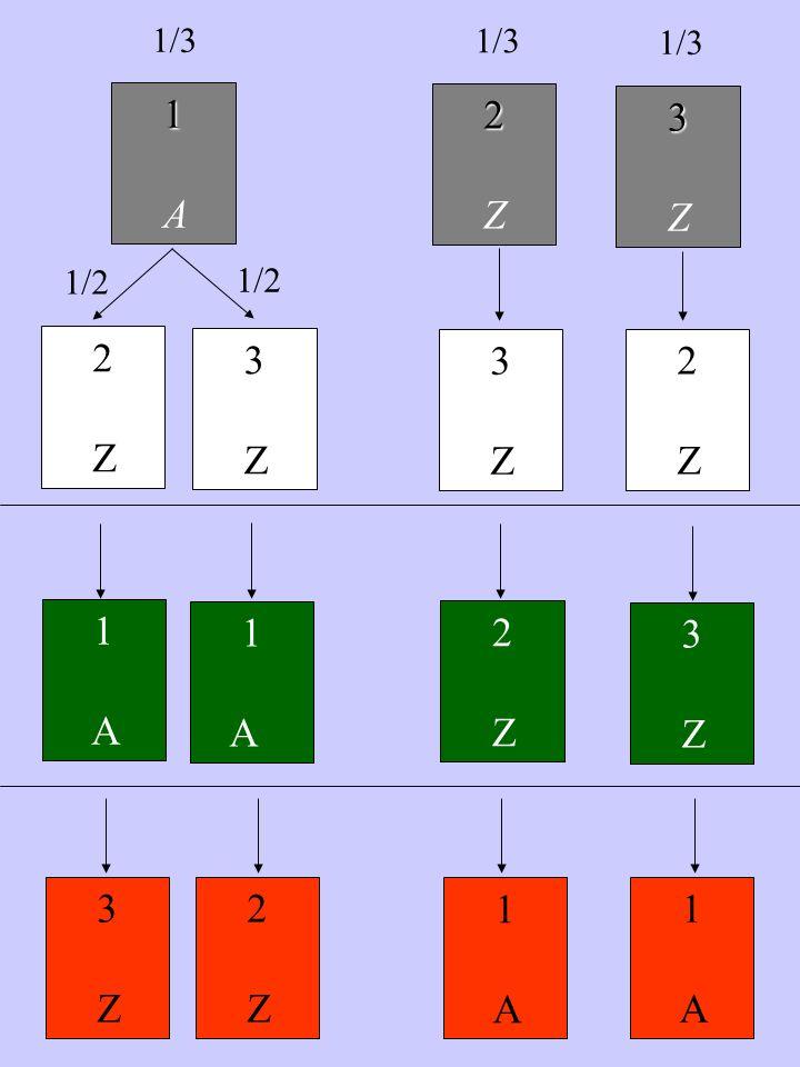 1 A 2 Z 3 Z 2 Z 3 Z 3 Z 2 Z 1 A 1 A 2 Z 3 Z 3 Z 2 Z 1 A 1 A 1/3 1/2