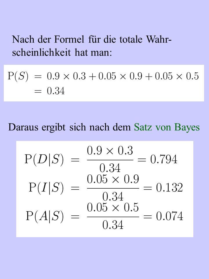 Nach der Formel für die totale Wahr- scheinlichkeit hat man: Daraus ergibt sich nach dem Satz von Bayes