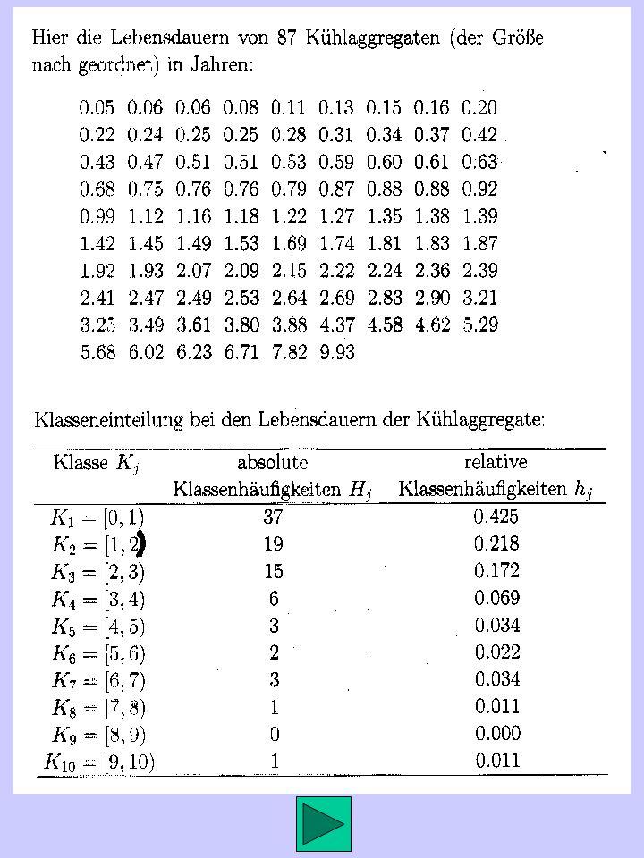 Datenmatrix