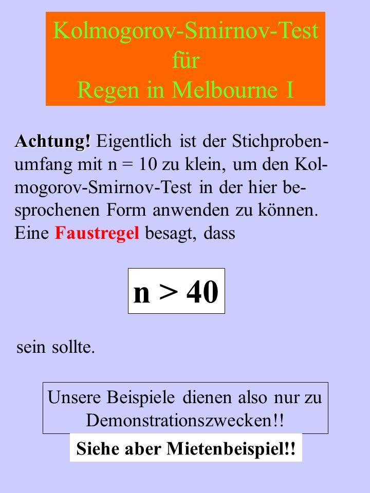 Kolmogorov-Smirnov-Test für Regen in Melbourne I Achtung.