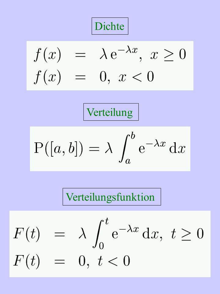 Leichte Abschwächung der Faustregel für den Chi-Quadrat-Test auf Anpassung (vgl.