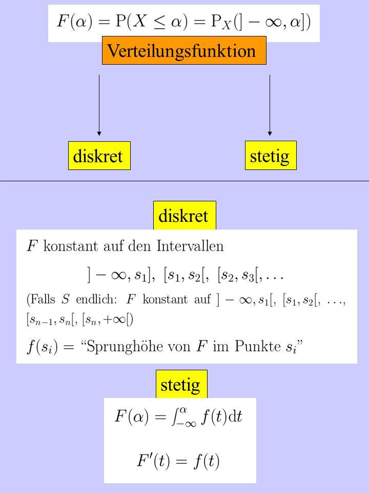 Verteilungsfunktion diskret stetig diskret stetig