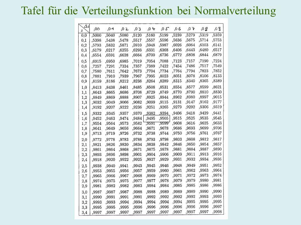 Test für den Erwartungswert Varianz bekannt Fall Normalverteilung