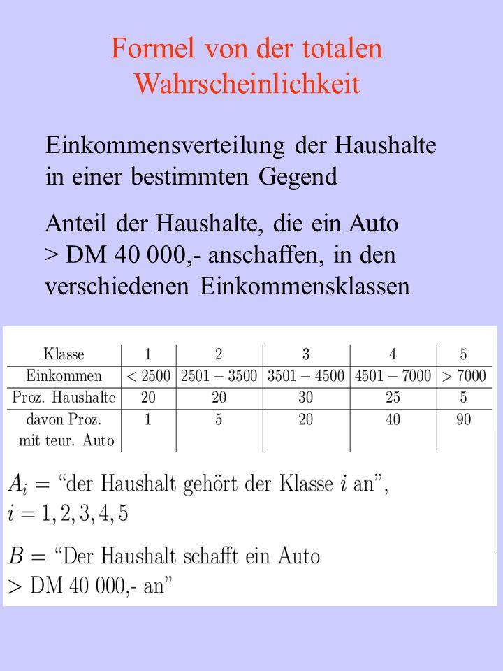 Formel von der totalen Wahrscheinlichkeit Einkommensverteilung der Haushalte in einer bestimmten Gegend Anteil der Haushalte, die ein Auto > DM 40 000,- anschaffen, in den verschiedenen Einkommensklassen