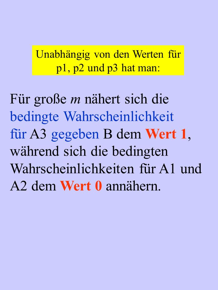 Für große m nähert sich die bedingte Wahrscheinlichkeit für A3 gegeben B dem Wert 1, während sich die bedingten Wahrscheinlichkeiten für A1 und A2 dem Wert 0 annähern.
