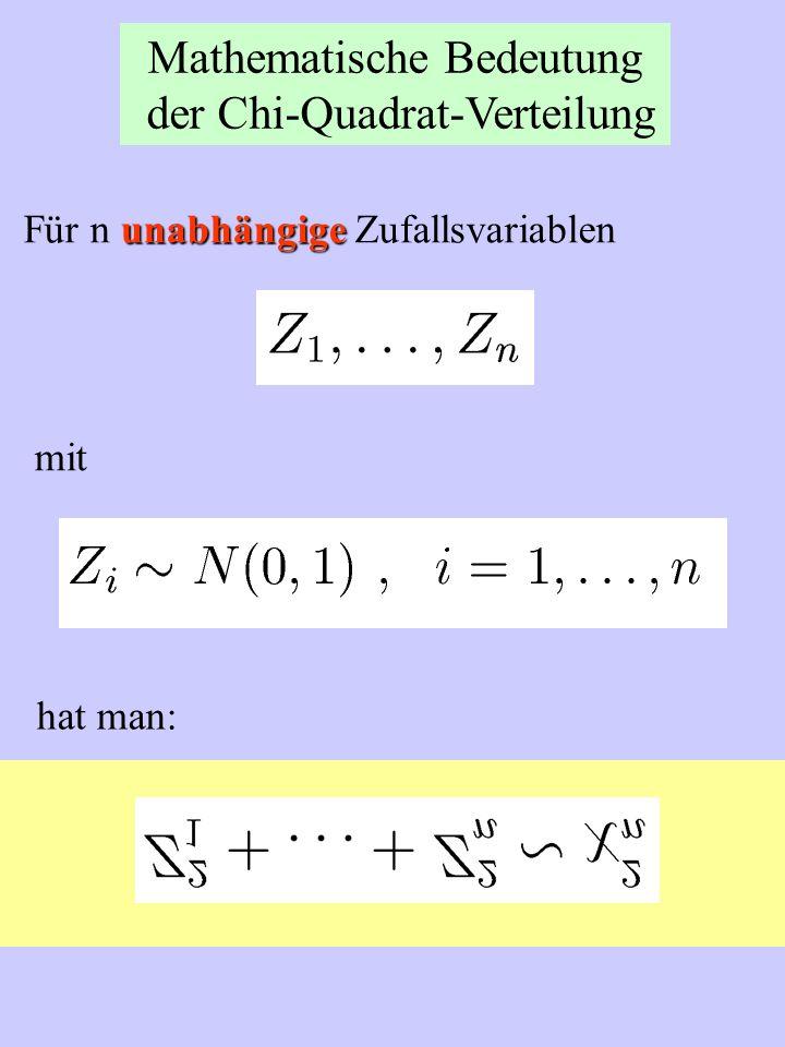 Mathematische Bedeutung der Chi-Quadrat-Verteilung unabhängige Für n unabhängige Zufallsvariablen mit hat man:
