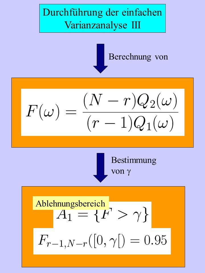 Durchführung der einfachen Varianzanalyse III Berechnung von Bestimmung von Ablehnungsbereich