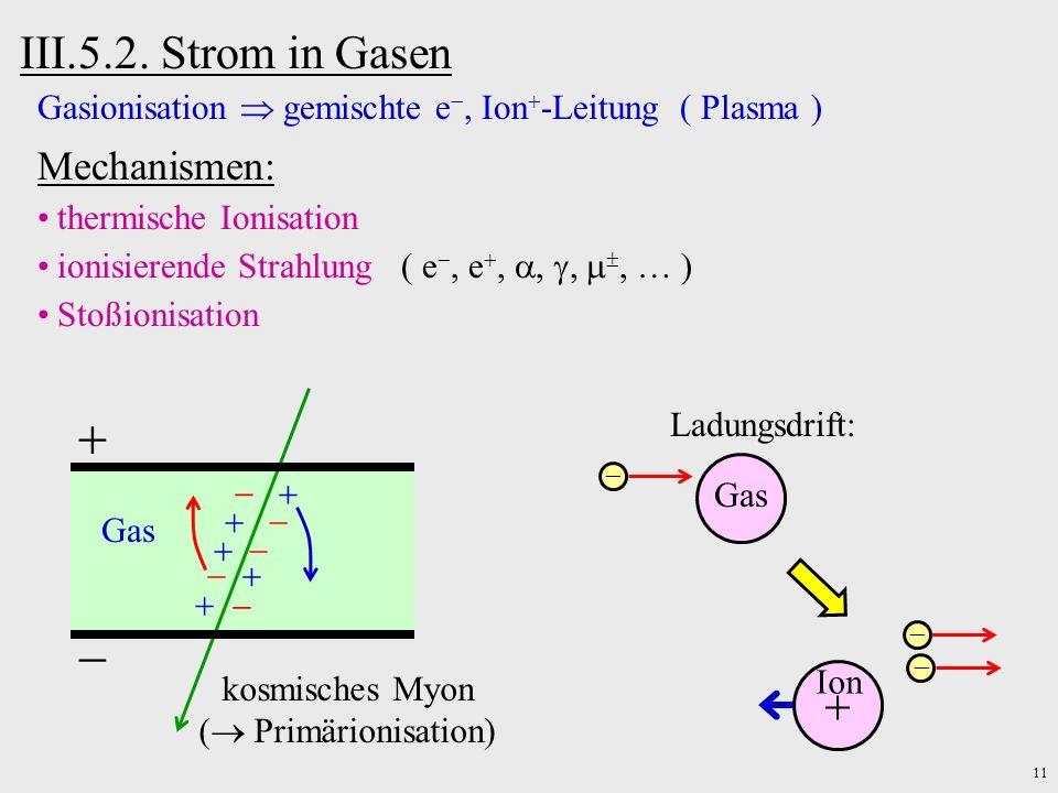11 III.5.2. Strom in Gasen Gasionisation gemischte e, Ion -Leitung ( Plasma ) Mechanismen: thermische Ionisation ionisierende Strahlung ( e, e,,,, … )