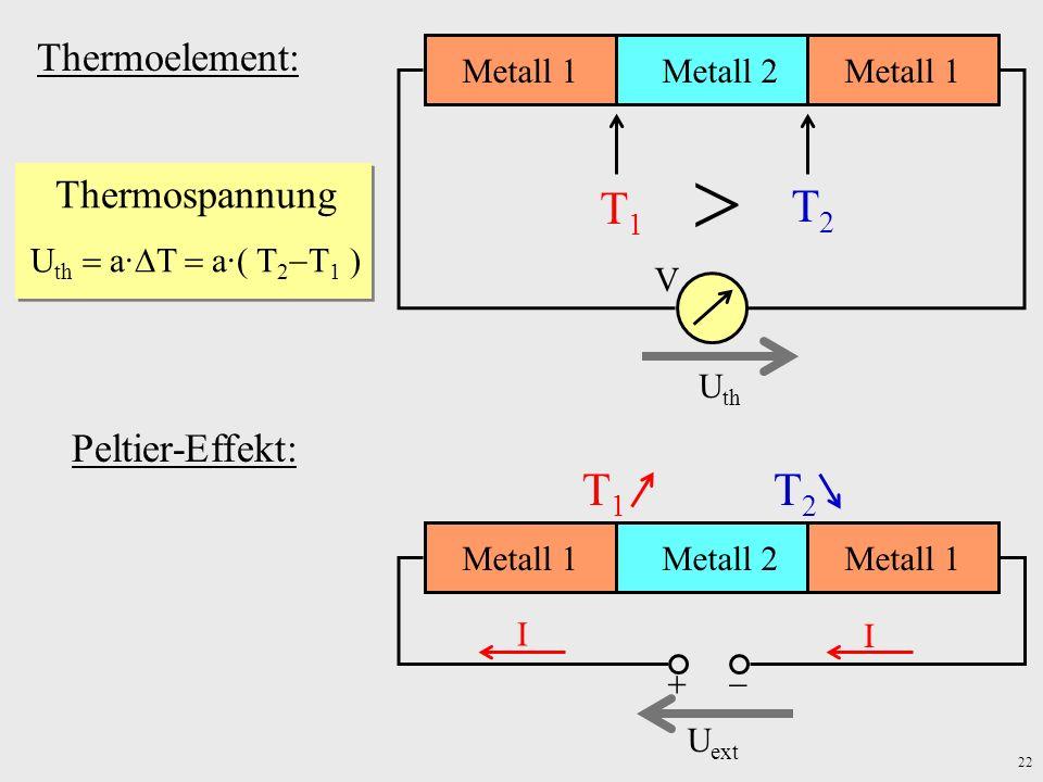 22 Thermoelement: Metall 1Metall 2Metall 1 T1T1 T2T2 V U th Thermospannung U th a· T a·( T 2 T 1 ) Peltier-Effekt: Metall 1Metall 2Metall 1 U ext T1T1