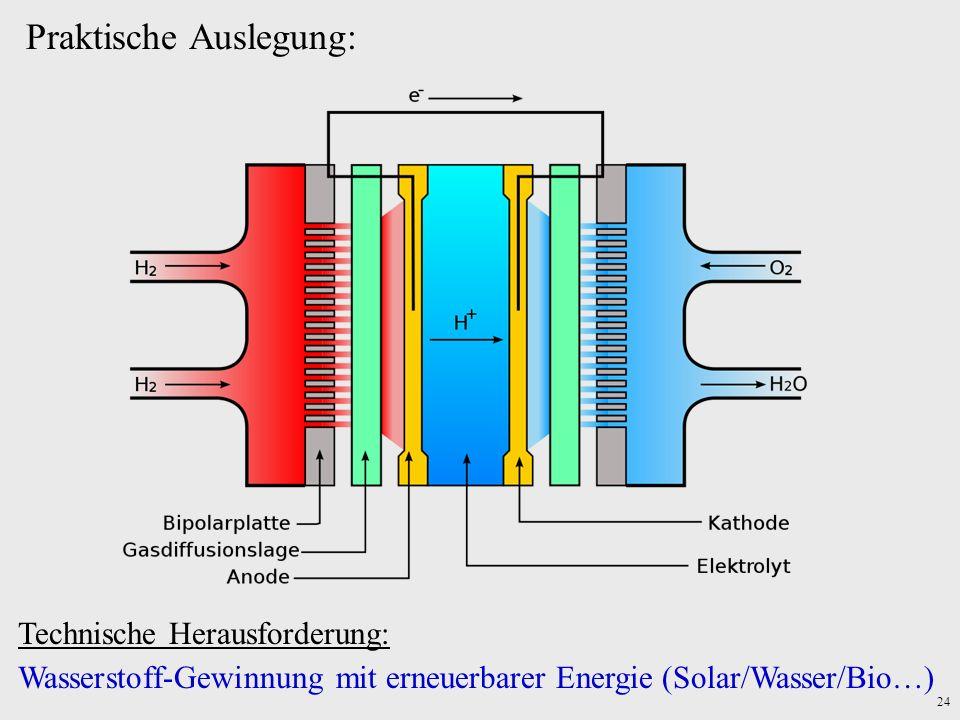 24 Praktische Auslegung: Technische Herausforderung: Wasserstoff-Gewinnung mit erneuerbarer Energie (Solar/Wasser/Bio…)