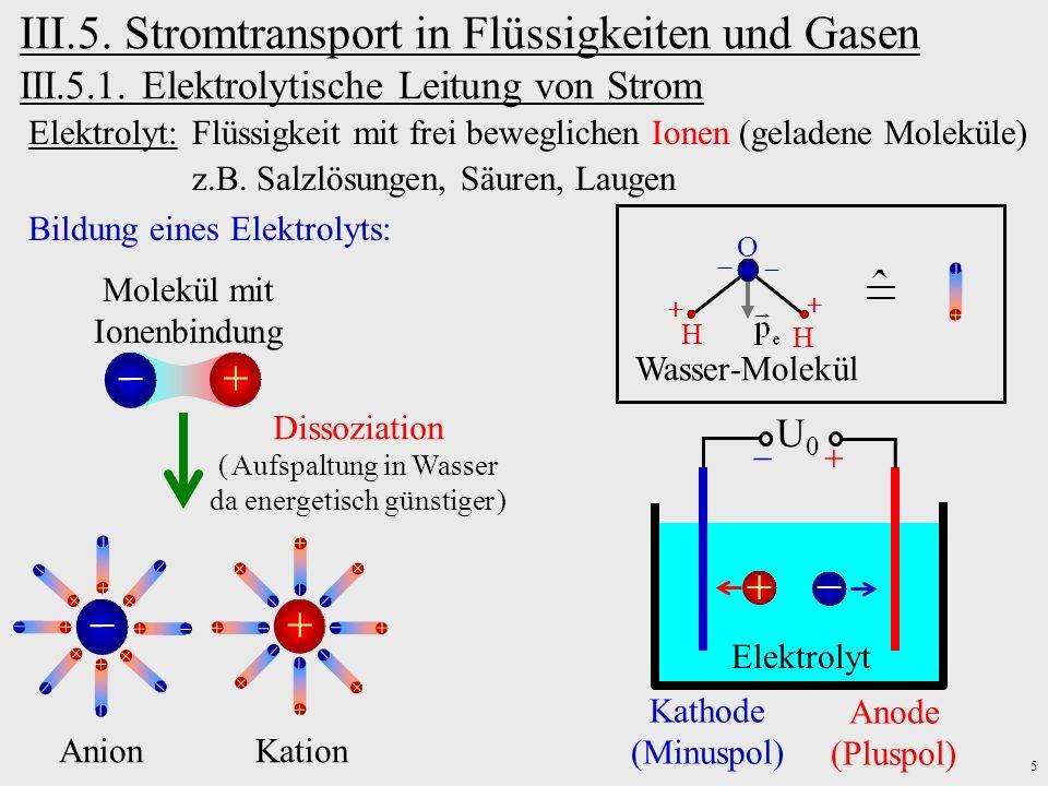 5 III.5. Stromtransport in Flüssigkeiten und Gasen III.5.1. Elektrolytische Leitung von Strom Elektrolyt: Flüssigkeit mit frei beweglichen Ionen (gela