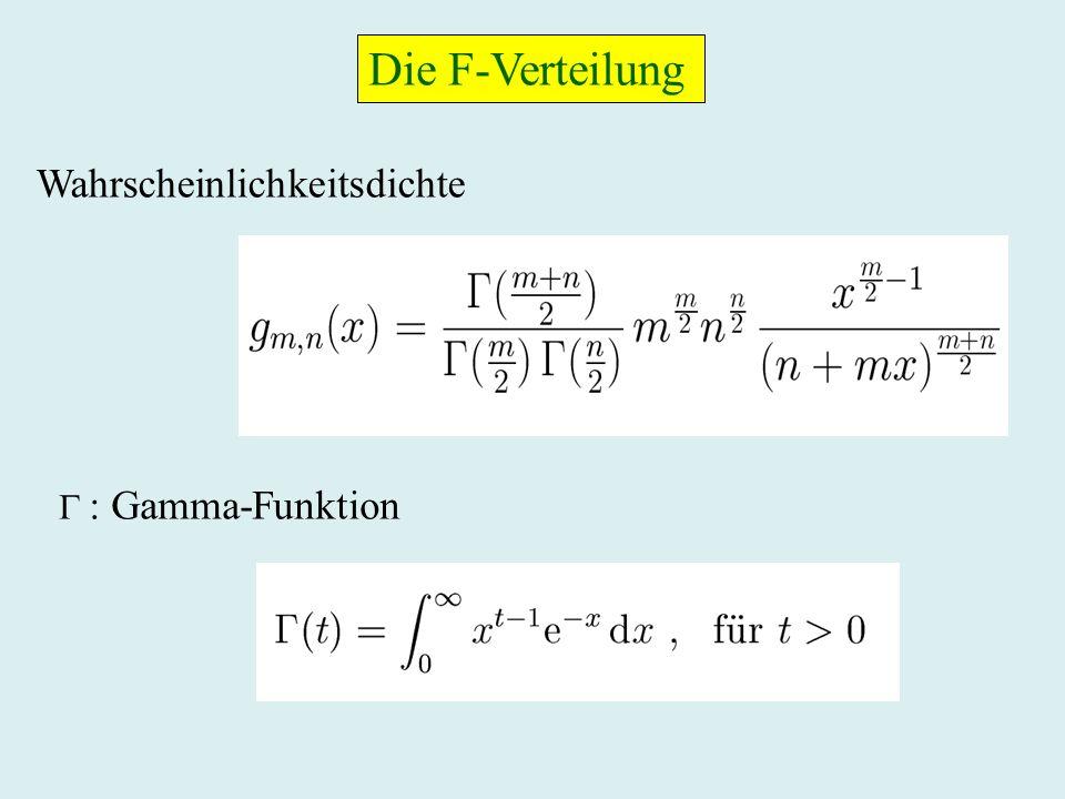 Die F-Verteilung Wahrscheinlichkeitsdichte : Gamma-Funktion