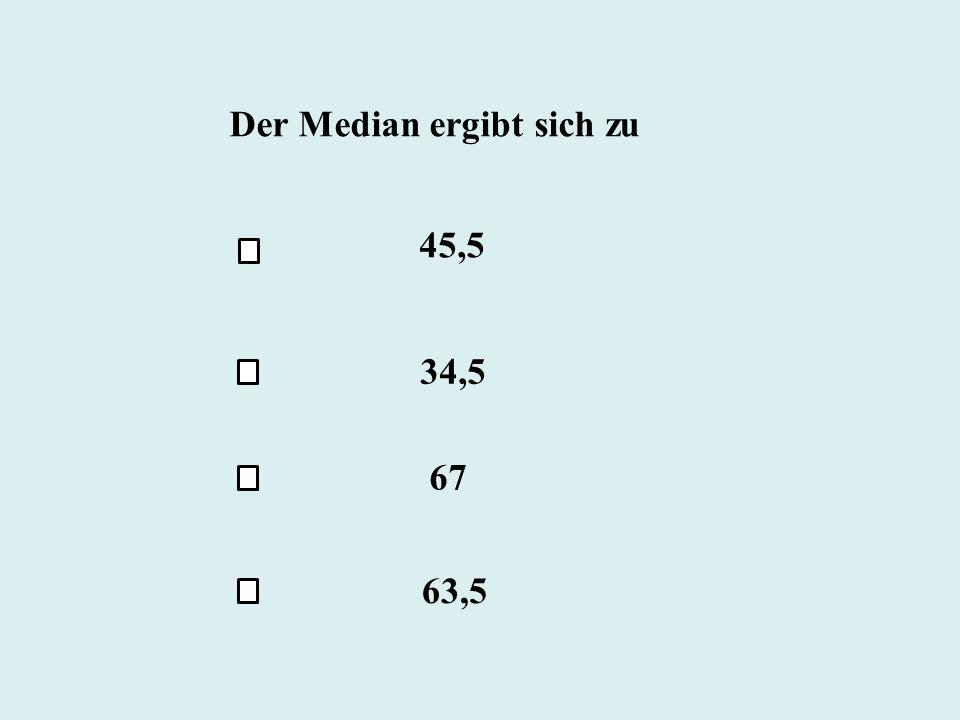 Der Median ergibt sich zu 45,5 34,5 67 63,5