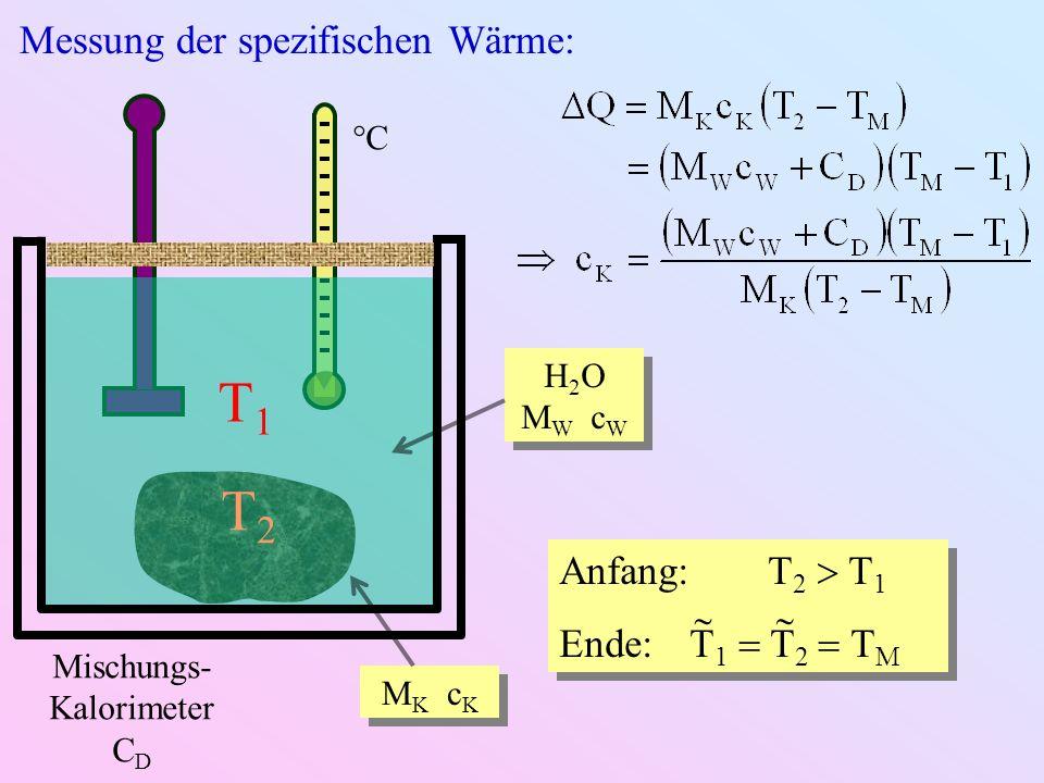 °C°C Messung der spezifischen Wärme: H 2 O M W c W Mischungs- Kalorimeter C D T1T1 T2T2 M K c K Anfang:T 2 T 1 Ende:T 1 T 2 T M Anfang:T 2 T 1 Ende:T 1 T 2 T M