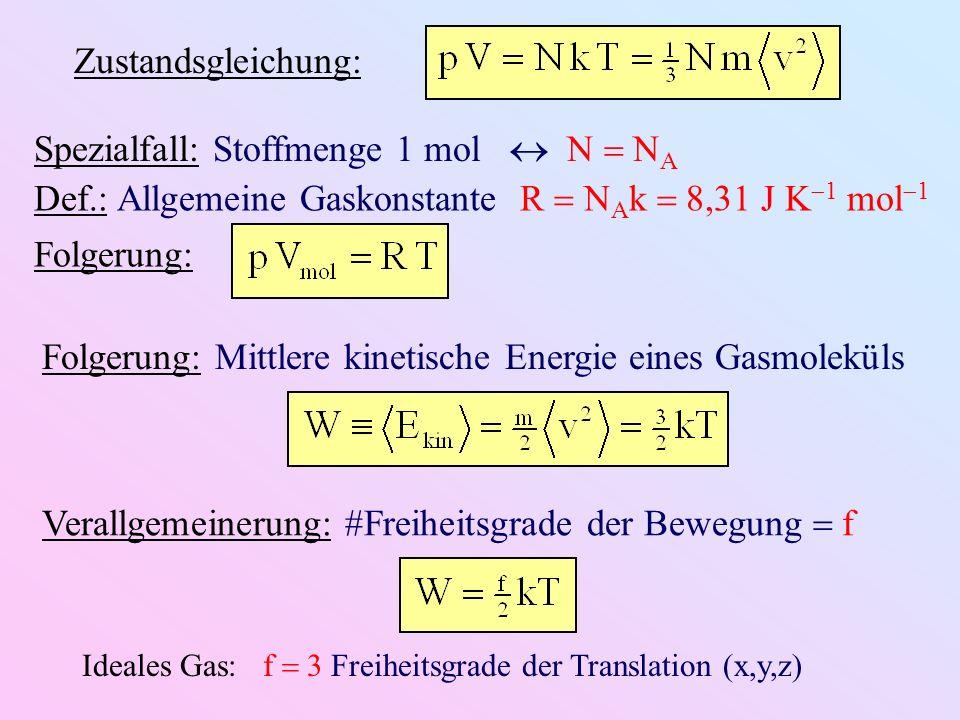 Zustandsgleichung: Spezialfall: Stoffmenge 1 mol N N A Def.: Allgemeine Gaskonstante R N A k 8,31 J K 1 mol 1 Folgerung: Folgerung: Mittlere kinetische Energie eines Gasmoleküls Verallgemeinerung: #Freiheitsgrade der Bewegung f Ideales Gas: f 3 Freiheitsgrade der Translation (x,y,z)