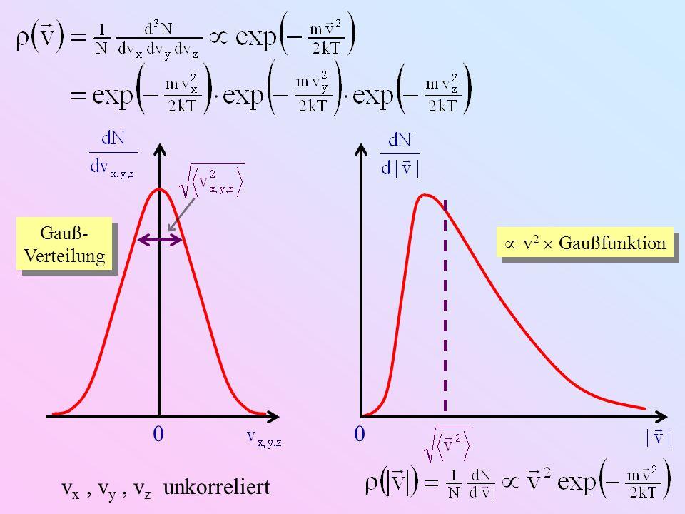 0 Gauß- Verteilung v x, v y, v z unkorreliert 0 v 2 Gaußfunktion
