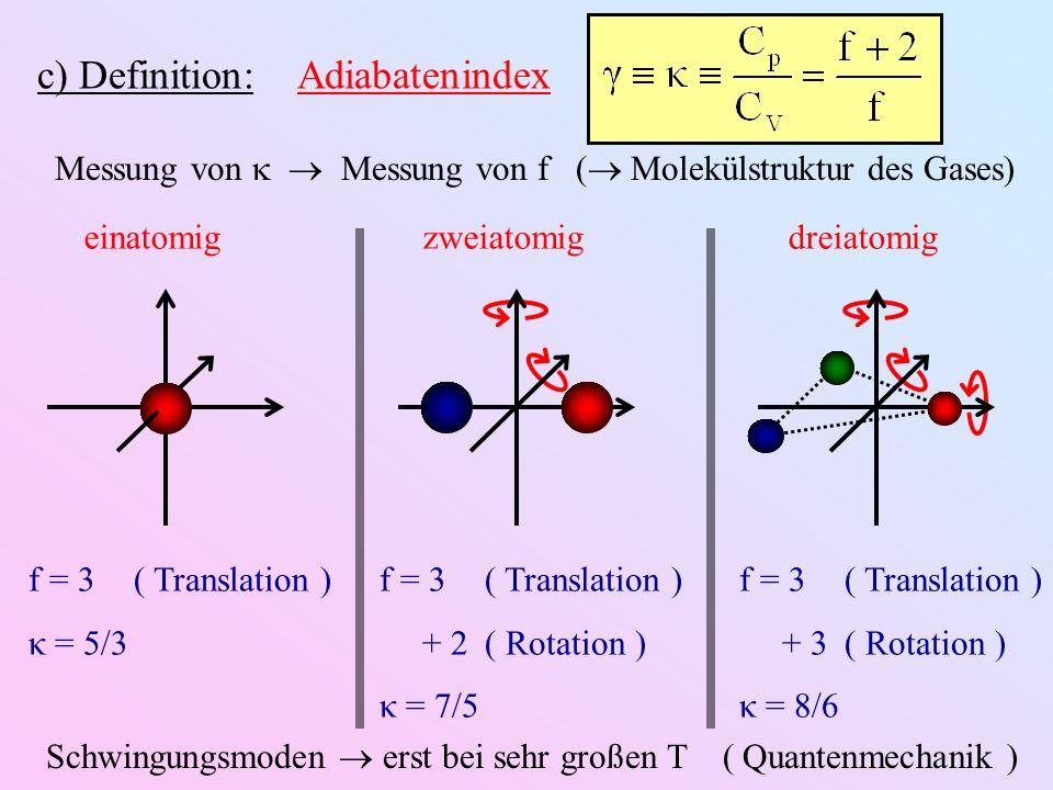 c) Definition: Adiabatenindex Messung von Messung von f ( Molekülstruktur des Gases) einatomig f = 3( Translation ) κ = 5/3 zweiatomig f = 3( Translation ) + 2( Rotation ) κ = 7/5 dreiatomig f = 3( Translation ) + 3( Rotation ) κ = 8/6 Schwingungsmoden erst bei sehr großen T ( Quantenmechanik )