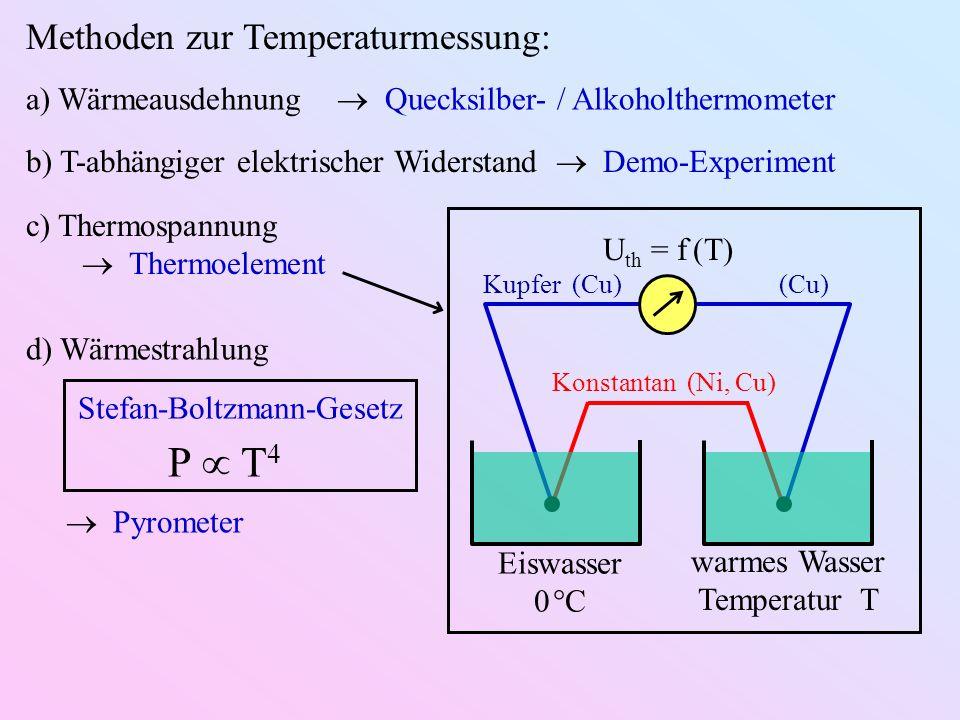 Methoden zur Temperaturmessung: a) Wärmeausdehnung Quecksilber- / Alkoholthermometer b) T-abhängiger elektrischer Widerstand Demo-Experiment Eiswasser 0 °C warmes Wasser Temperatur T Konstantan (Ni, Cu) Kupfer (Cu)(Cu) U th = f (T) c) Thermospannung Thermoelement d) Wärmestrahlung Pyrometer Stefan-Boltzmann-Gesetz P T 4
