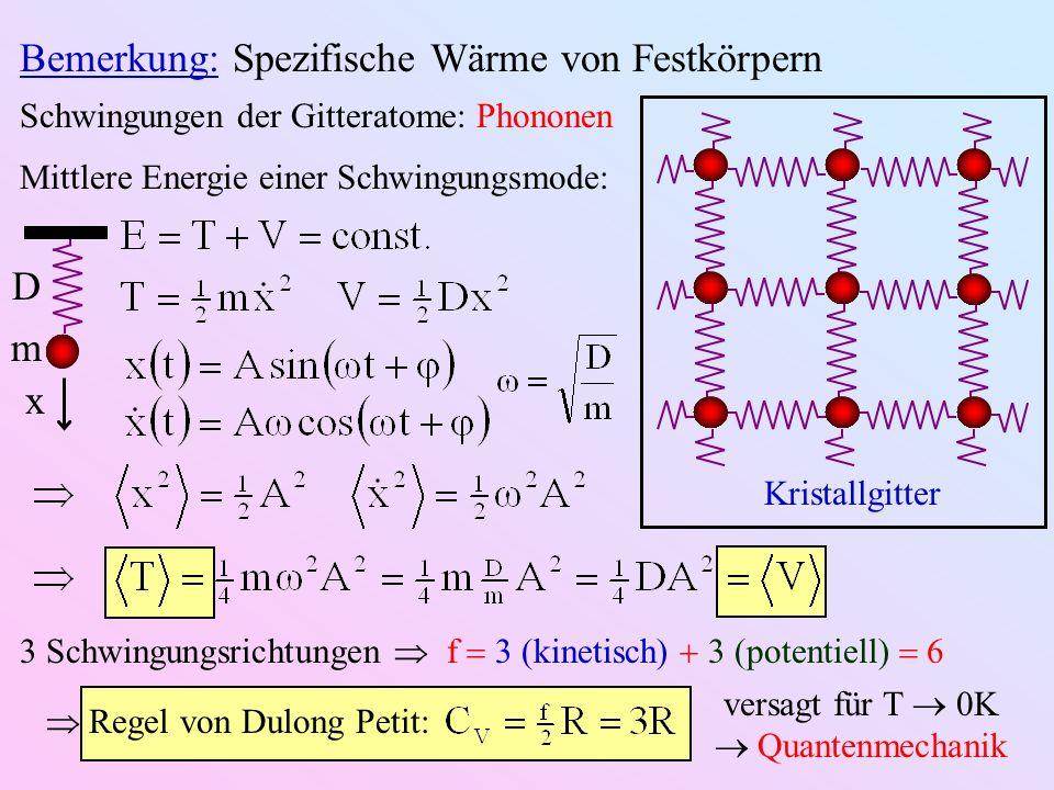 Bemerkung: Spezifische Wärme von Festkörpern Schwingungen der Gitteratome: Phononen Kristallgitter 3 Schwingungsrichtungen f 3 (kinetisch) 3 (potentiell) 6 Regel von Dulong Petit: versagt für T 0K Quantenmechanik Mittlere Energie einer Schwingungsmode: D x m