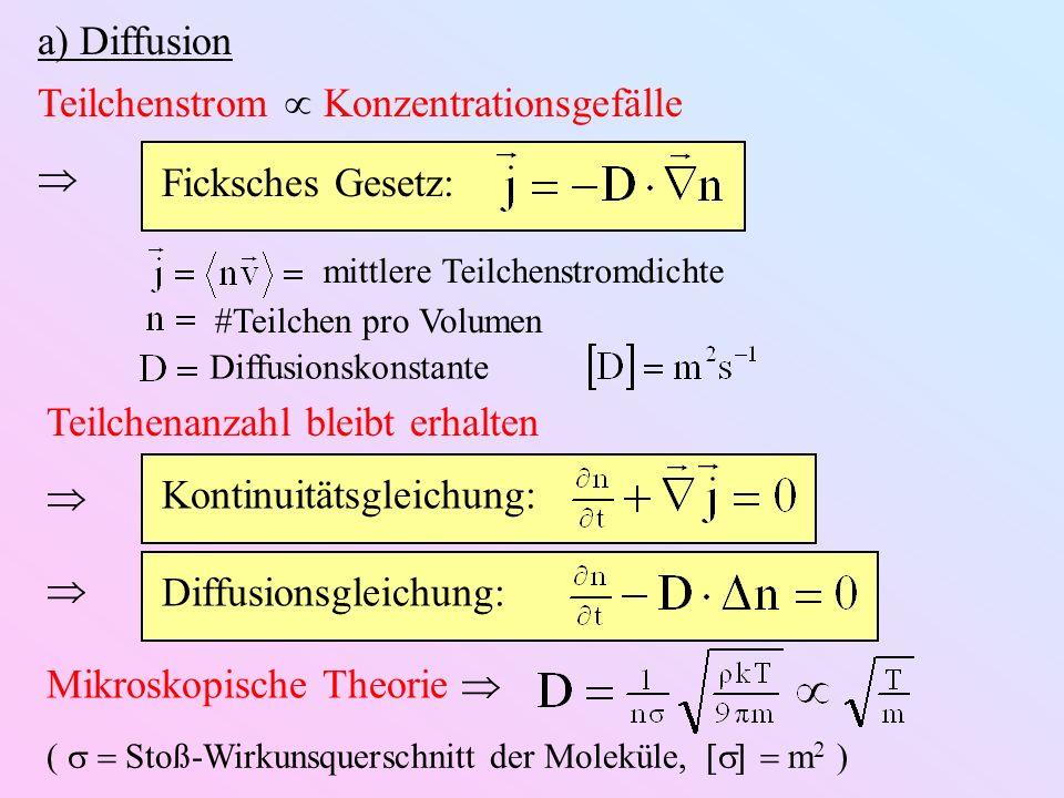 a) Diffusion Teilchenstrom Konzentrationsgefälle Ficksches Gesetz: mittlere Teilchenstromdichte #Teilchen pro Volumen Teilchenanzahl bleibt erhalten Kontinuitätsgleichung: Diffusionskonstante Diffusionsgleichung: Mikroskopische Theorie ( Stoß-Wirkunsquerschnitt der Moleküle, m 2 )