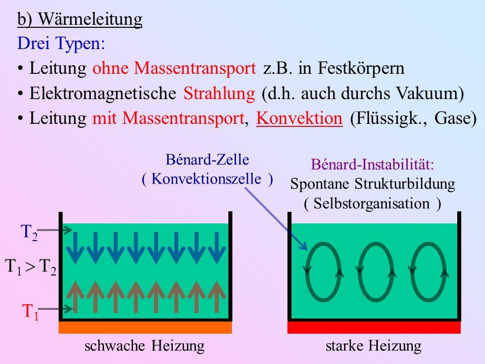 b) Wärmeleitung Drei Typen: Leitung ohne Massentransport z.B.