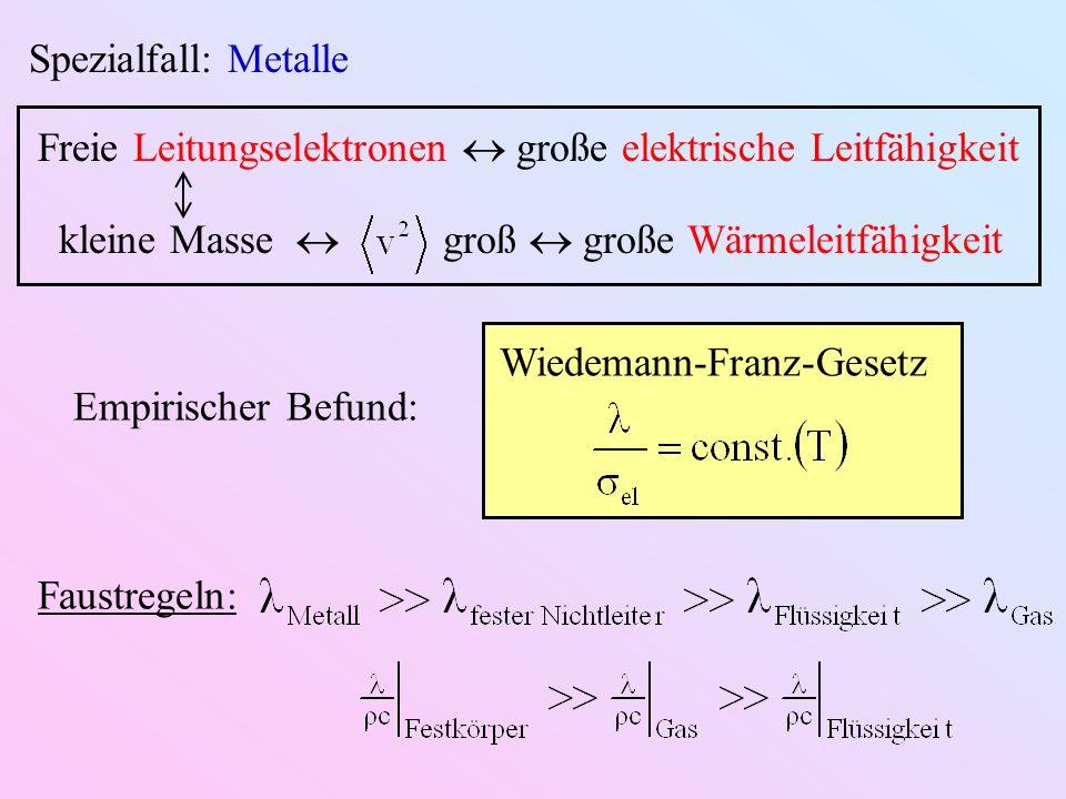 Spezialfall: Metalle Freie Leitungselektronen große elektrische Leitfähigkeit kleine Masse groß große Wärmeleitfähigkeit Empirischer Befund: Wiedemann-Franz-Gesetz Faustregeln: