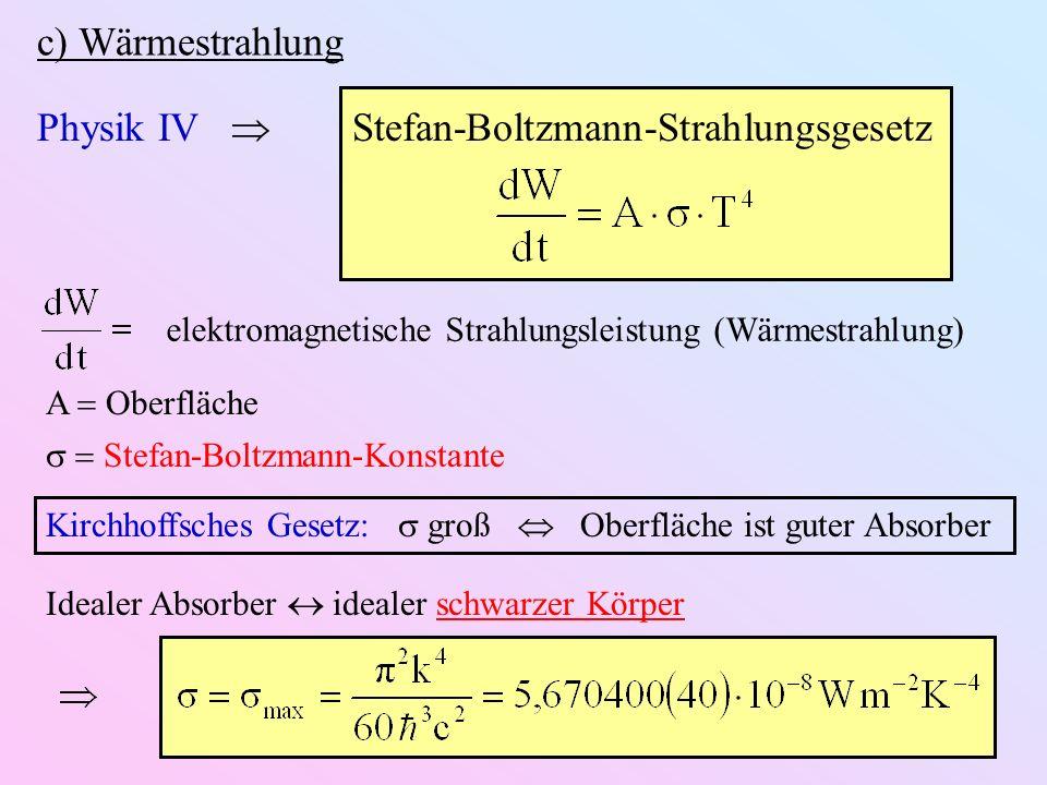 c) Wärmestrahlung Physik IV Stefan-Boltzmann-Strahlungsgesetz elektromagnetische Strahlungsleistung (Wärmestrahlung) A Oberfläche Stefan-Boltzmann-Konstante Kirchhoffsches Gesetz: groß Oberfläche ist guter Absorber Idealer Absorber idealer schwarzer Körper