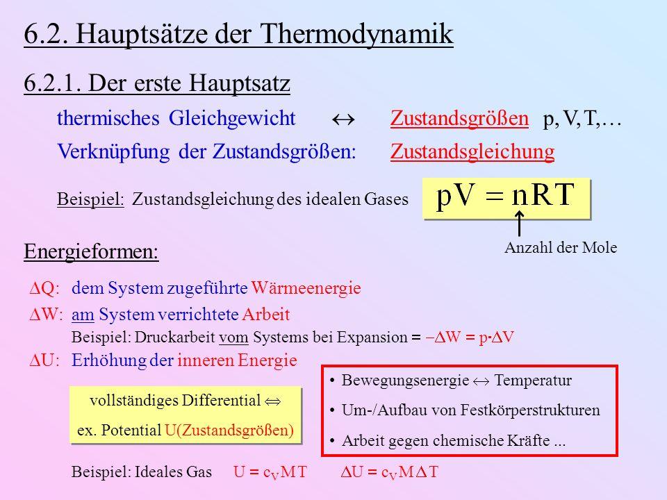 6.2.Hauptsätze der Thermodynamik 6.2.1.