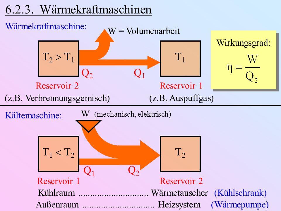 6.2.3.Wärmekraftmaschinen T 2 T 1 Reservoir 2 (z.B.